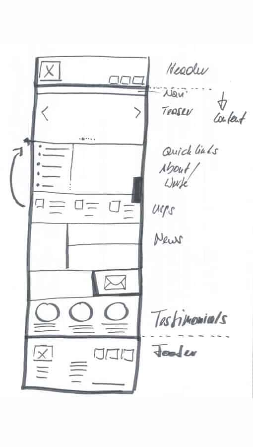 Onlineversicherer Scribble ux-design